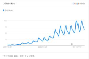 レギンスグラフ